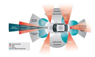 Home Ultrasound Machine by Insights Into Issues Autonomous Vehicle Technology Insights
