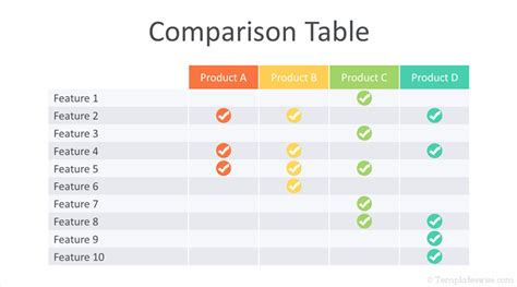 Comparison Table Powerpoint Template Templateswise Com Powerpoint Comparison Template