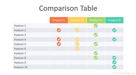 Comparison Table Powerpoint Template Templateswise Com Comparison Powerpoint Template