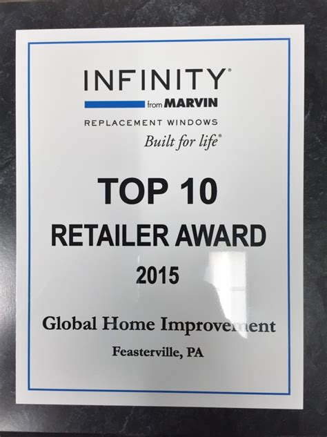global home improvement recognized as a top 10 national