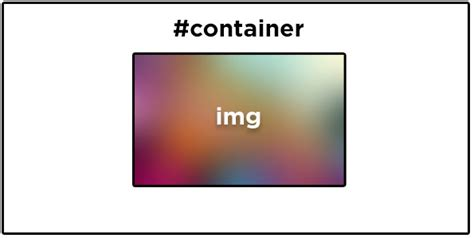 center div css how to vertically center an image in a div all browsers