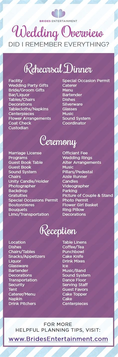 Wedding Logistics Checklist by Best 25 Event Logistics Ideas On Wedding Prep