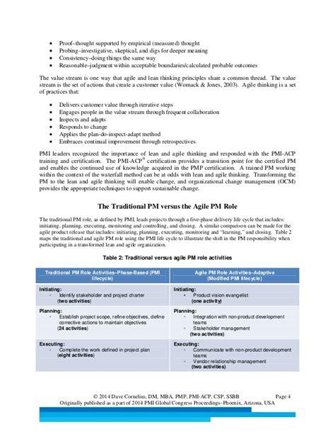 Mba Tax Deduction Usa by Na14 Agl04 Published