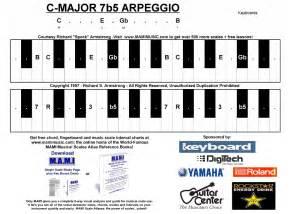 Free piano chords chart 1 major chord chart img