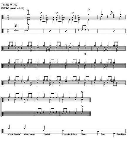drum pattern for bossa nova latin drum patterns 171 free patterns