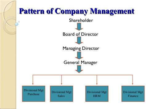 pattern company meaning joint stock company