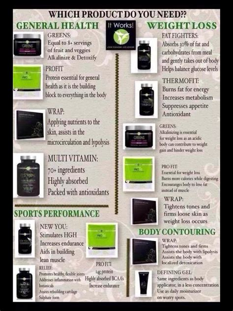 104 best it works global 25 best ideas about it works products on it