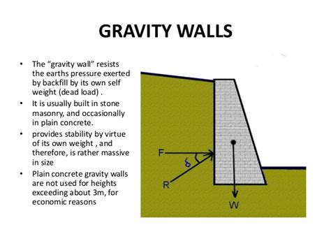 Gravity Retaining Wall Design Spreadsheet by Gravity Wall Design Crowdbuild For