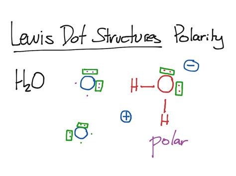 lewis diagrams h20 lewis dot structure www pixshark images