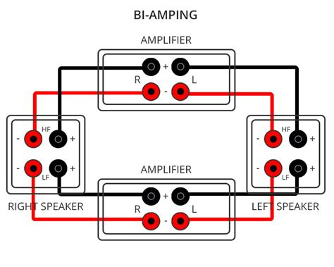 vertical bi ing diagram wiring diagrams wiring