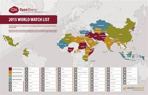 Open Doors World List by U S Strangely Missing From Map Of Top 50 Countries Where