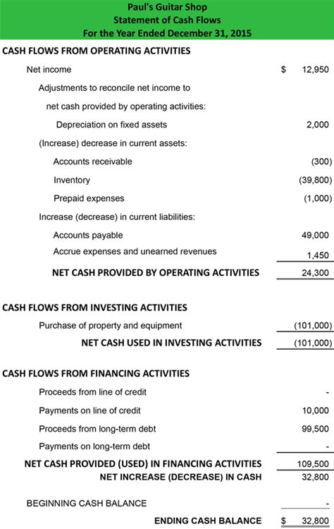 cash flow statement template blue layouts