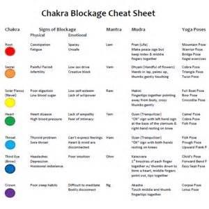 chakra blockage cheat sheet   unblock  chakras