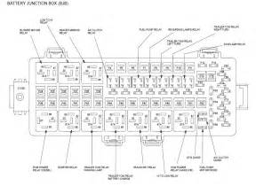 2008 ford f250 super duty fuse panel diagram www