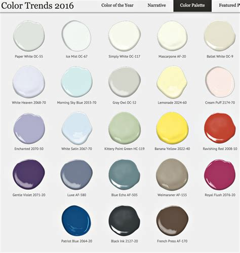 benjamin moore 2017 remodelaholic trends in paint colors for 2016