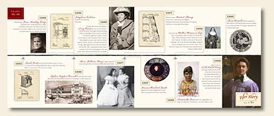 gynocracy unique who changed world history herstory books about the book herstory a timeline