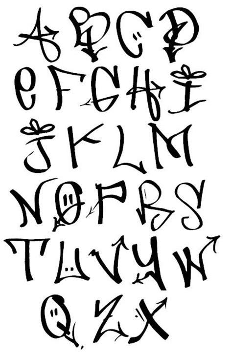 Nuevas Letras Para Graffitis! - Taringa! O Block Gang Sign