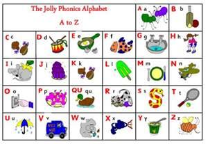cursive phase 2 flashcards rwi jolly phonics by