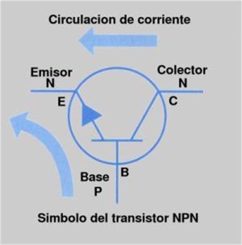 transistor fet como funciona transistor fet como funciona 28 images trans 237 stor tipos configura 231 227 o esquemas