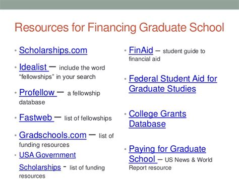 Bryant Mba Admission Requirements by List Of Scholarships And Grants For College Autos Post