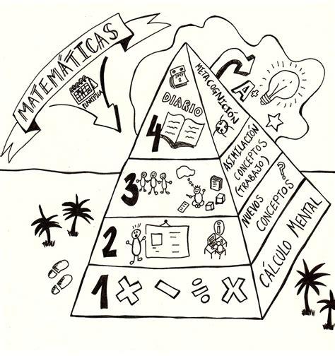 imagenes de matematicas tumblr my visualthinking