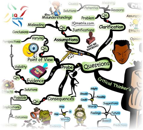 pattern completion critical thinking questions the complete guide for upgrading your critical thinking skills