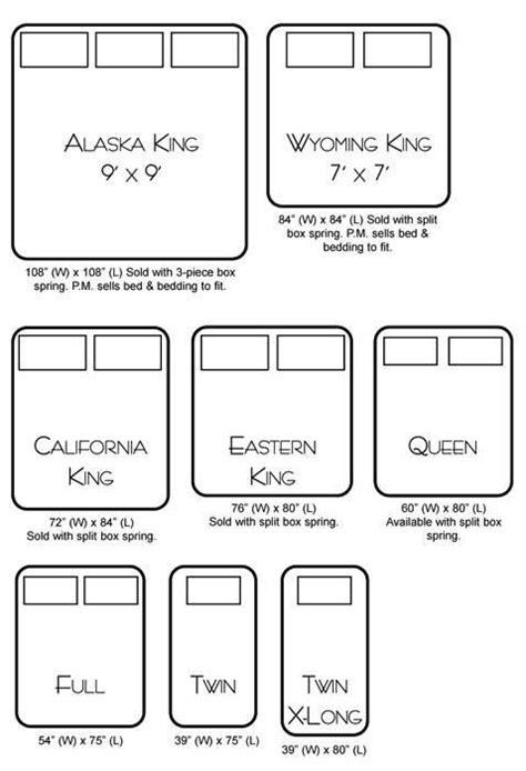 bed sizing chart bed size chart i have cali king now but now i want an alaska king holy cow