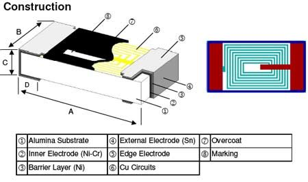 a guide for on chip inductor design in a conventional cmos process for rf applications micro ohm resistors thin chip inductor