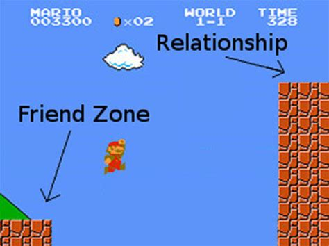 Friendship Zone Meme - 24 funny friend zone pics smosh