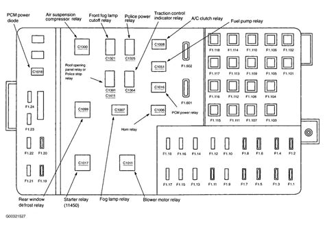 xv  mercury sable fuse diagram schematic wiring