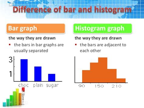 Difference Between Bar And Bar Bar Chart