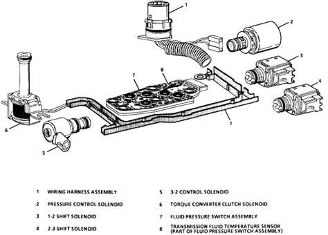 free car repair manuals 1993 chevrolet 1500 transmission control service manual remove 1993 chevrolet 1500 torque converter service manual remove 1999