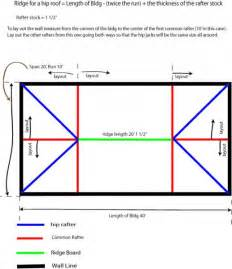Hip And Ridge Roof How To Determine Hip Ridge Length And Wall Layout Blue