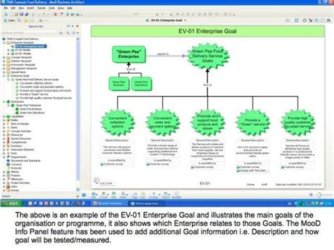 visio enterprise architecture template visio for enterprise architecture 2010 filefreedom