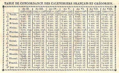 Comparaison Calendrier Julien Et Gregorien Ancien Calendrier Fran Ais