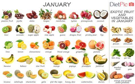 fruit in season january tropical friuts and vegatables in season now seasonal