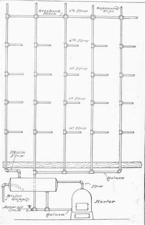 Standard Plumbing Salt Lake City by Standard Plumbing Supply Salt Lake City Home Design Inspirations