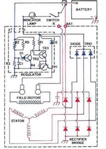 10si and 15si type 116 amp 136 alternator repair manual