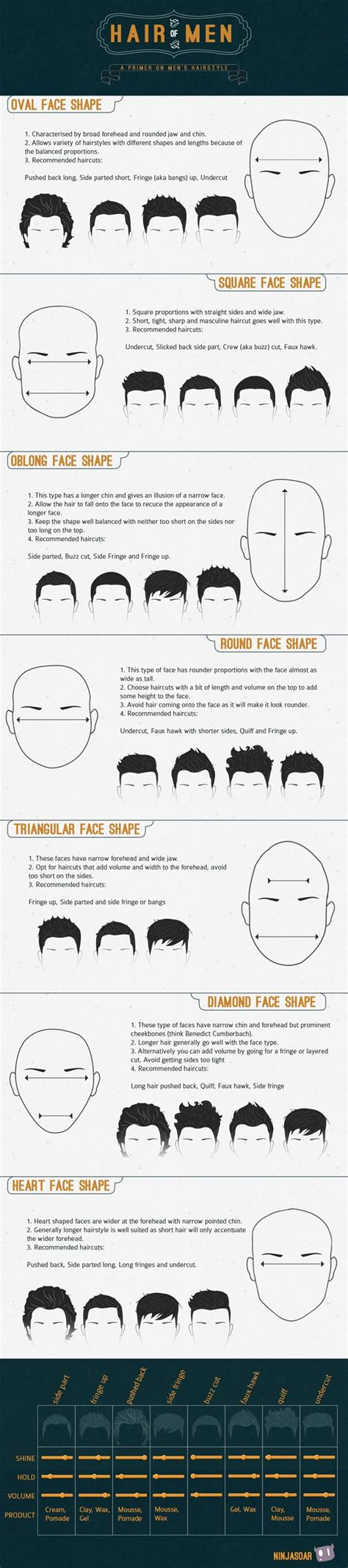 haircut based on your shape 1000 ideas about young men haircuts on pinterest boy