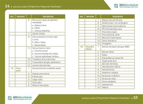 Buku Buku Praktis Kehamilan Dan Persalinan Patologis Risiko Tinggi Da buku panduan praktis bpjs kesehatan penjaminan pelayanan kesehatan