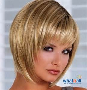 What is a inverted bob haircut what is all