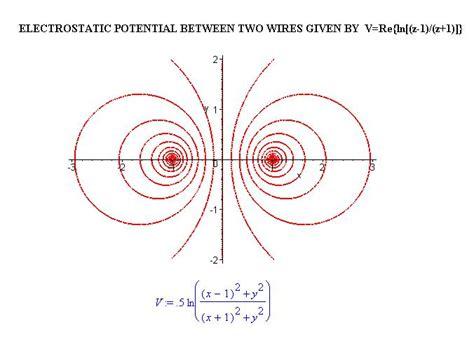 cosh infinity analysis