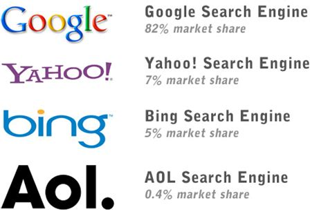 Best Search Engine For Finding What Is A Search Engine