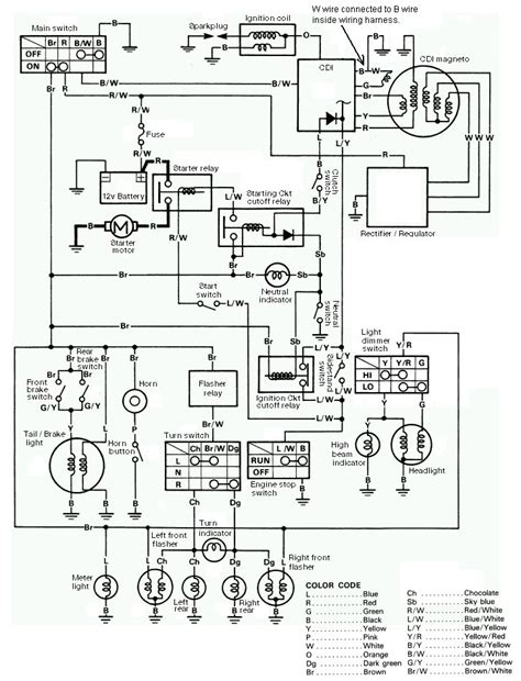kawasaki fury 125 wiring diagram wiring diagram with