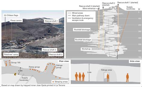 san jose chile mine map news chile miners underground refuge
