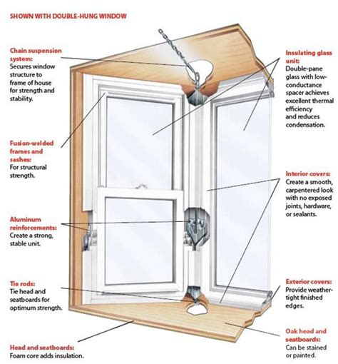 bow window support brackets md replacement vinyl windows maryland hung