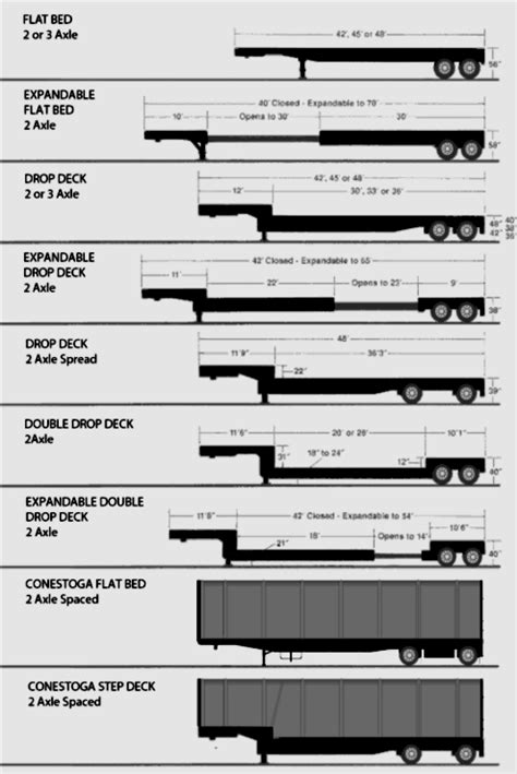 semi trailer types