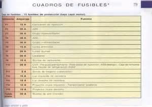 esquema fusibles club citro 235 n saxo