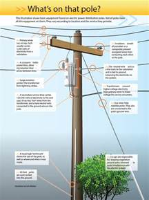 why electric co ops replace utility poles clay electric cooperative inc