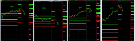 this real time trade was from our e mini s p 500 live real time stock trading real time stock trading blog